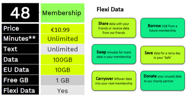 €10.99 100GB.PNG